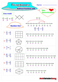Adding & Subtraction Fractions with Like Denominators {Poster & Worksheets}