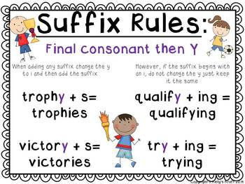 Suffixes: Rules posters