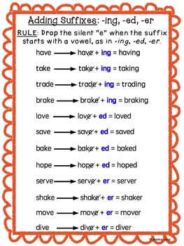 "Adding Suffixes -ing, -ed, -er to Silent ""e"" Words"
