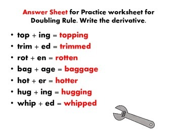 Suffixes: How to Add to Base Words