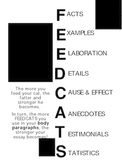 Adding Support to Body Paragraphs -- F.E.E.D.C.A.T.S. (POSTER)