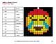 Adding Three 2-Digit Addition - Christmas EMOJI Math Mystery Pictures