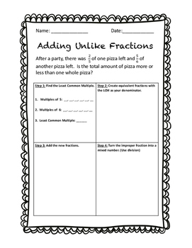 Adding Unlike Fractions- Scaffolded Practice