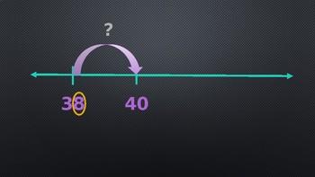 Adding Up on a Number Line