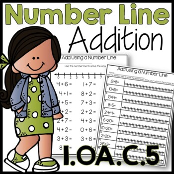 Adding Using a Number Line