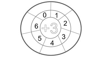 Adding Wheels Center/ Worksheet