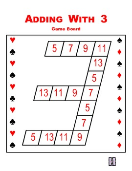Adding With 3
