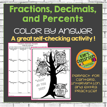 Fractions, Decimals, and Percents Color By Answer -Convert