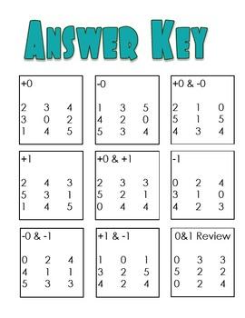 Adding Within 5 for Kindergarten