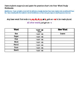 Word Study: Adding a Suffix
