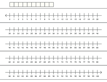 Number Line Tool for Adding and Subtracting 10