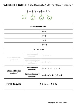 Adding and Subtracting Complex Numbers Graphic Organizer