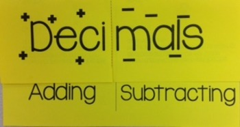 Decimals - Adding and Subtracting  Foldable