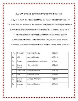 Adding and Subtracting Decimals - 2016 Rio Olympics
