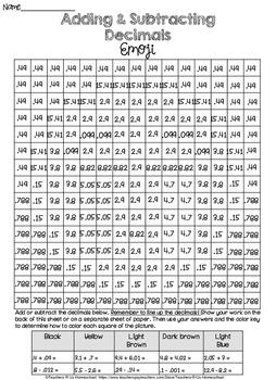 Adding and Subtracting Decimals Sobbing Emoji