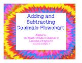 Adding and Subtracting Decimals Flowchart