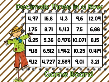 Adding and Subtracting Decimals Three in a Row