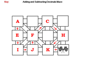 Adding and Subtracting Decimals in the Thousandths Place: Math Maze