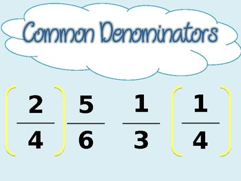 Adding and Subtracting Fraction PowerPoint Slides