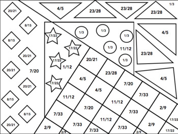 Adding and Subtracting Fractions (with Scaffolded Notes): Coloring Page