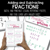 Adding and Subtracting Fractions Digital Task Cards- Editable