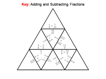 Adding and Subtracting Fractions Game: Math Tarsia Puzzle