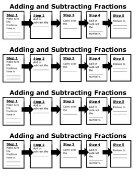 Adding and Subtracting Fractions Graphic Organizer