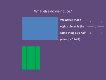 Adding and Subtracting Fractions MGSE4.NF.6