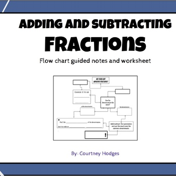 Adding and Subtracting Fractions Notes