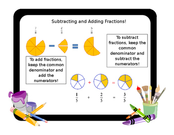 Adding and Subtracting Fractions Poster
