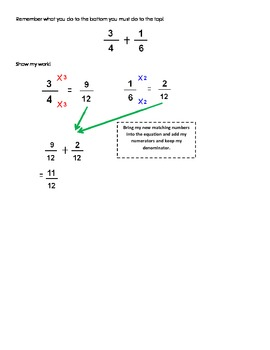 Adding and Subtracting Fractions Reference Sheet