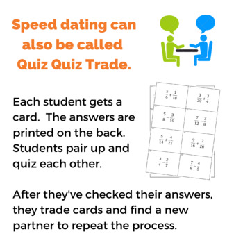 Adding and Subtracting Fractions Speed Dating Activity (Unlike Denominators)