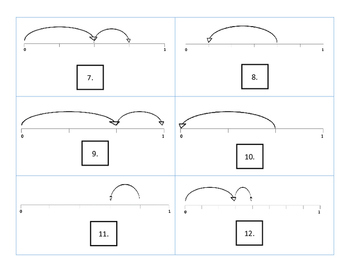 Adding and Subtracting Fractions Using a Number Line Task Cards