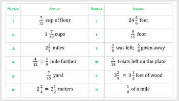 Adding and Subtracting Fractions at the North Pole!: Holiday Word Problem Cards