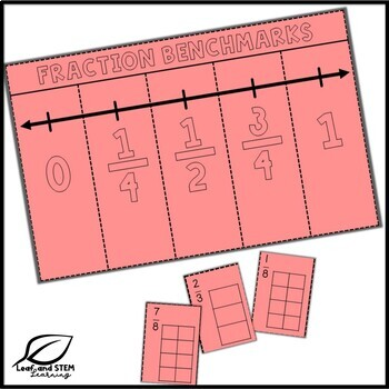 Adding and Subtracting Fractions with Like Denominators Interactive Notebook Set