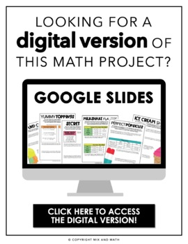 Adding and Subtracting Fractions Project   Distance Learning