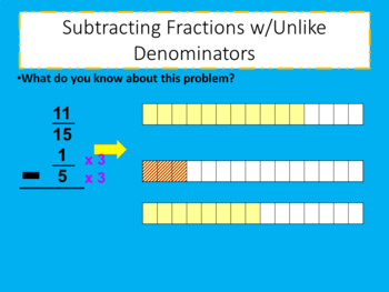 Adding and Subtracting Fractions with Unlike Denominators - 3 Day Lesson