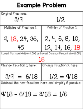 Adding and Subtracting Fractions with Unlike Denominators BUNDLE