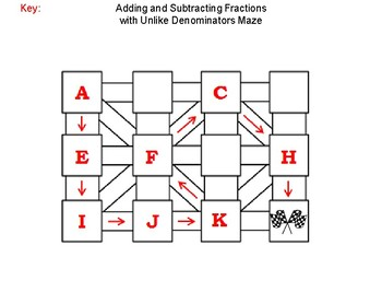 Adding and Subtracting Fractions with Unlike Denominators Game: Math Maze