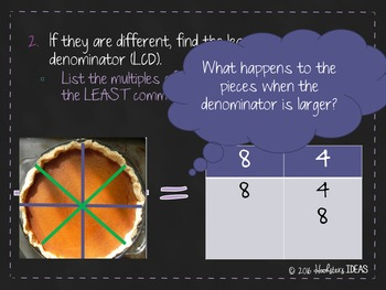 Adding and Subtracting Fractions with Unlike Denominators PowerPoint