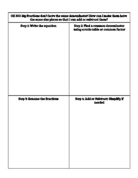 Adding and Subtracting Fractions with unlike denominators Graphic organizer