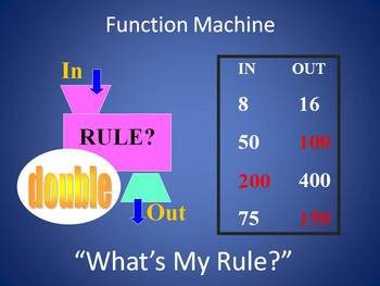 Adding and Subtracting Function Machine