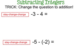 Adding and Subtracting Integer SmartBoard Lesson