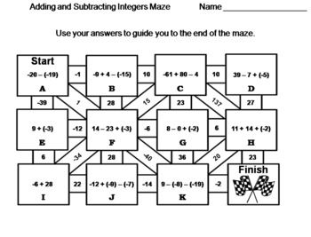 Adding and Subtracting Integers Activity: Math Maze