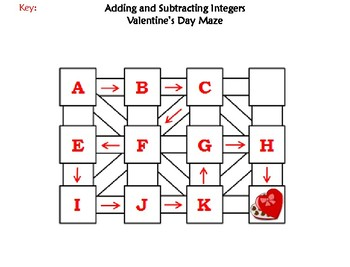 Adding and Subtracting Integers Activity: Valentine's Day Math Maze