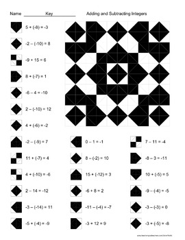 adding and subtracting integers color worksheet by aric thomas tpt. Black Bedroom Furniture Sets. Home Design Ideas