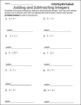Adding and Subtracting Integers Coloring {Integers Activity} {Review}