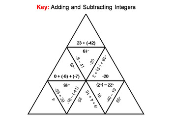Adding and Subtracting Integers Game: Math Tarsia Puzzle