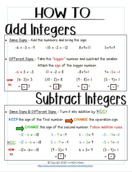 Adding and Subtracting Integers - How To