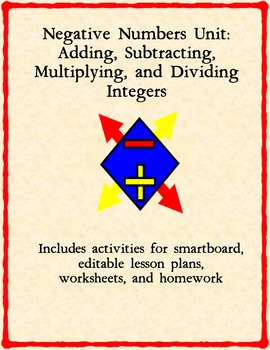 Negative Numbers Unit: Add, Subtract, Multiply, & Divide Integers
